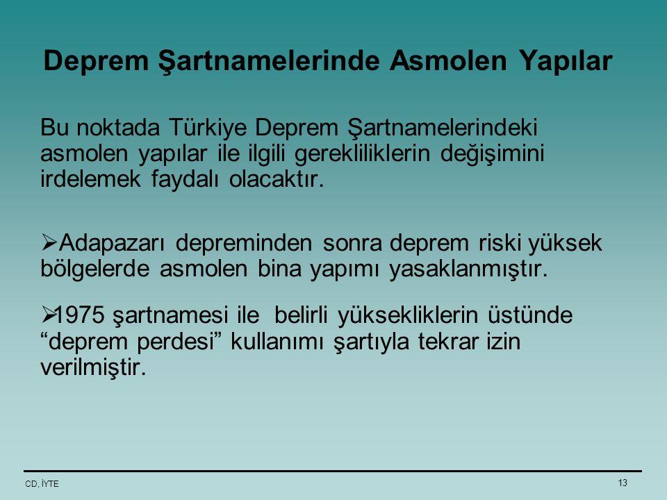 CD, İYTE 13 Bu noktada Türkiye Deprem Şartnamelerindeki asmolen yapılar ile ilgili gerekliliklerin değişimini irdelemek faydalı olacaktır.  Adapazarı