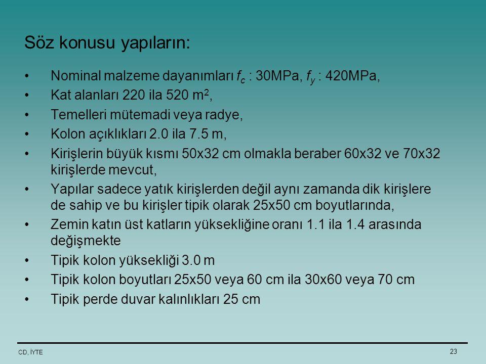 CD, İYTE 23 Söz konusu yapıların: Nominal malzeme dayanımları f c : 30MPa, f y : 420MPa, Kat alanları 220 ila 520 m 2, Temelleri mütemadi veya radye,