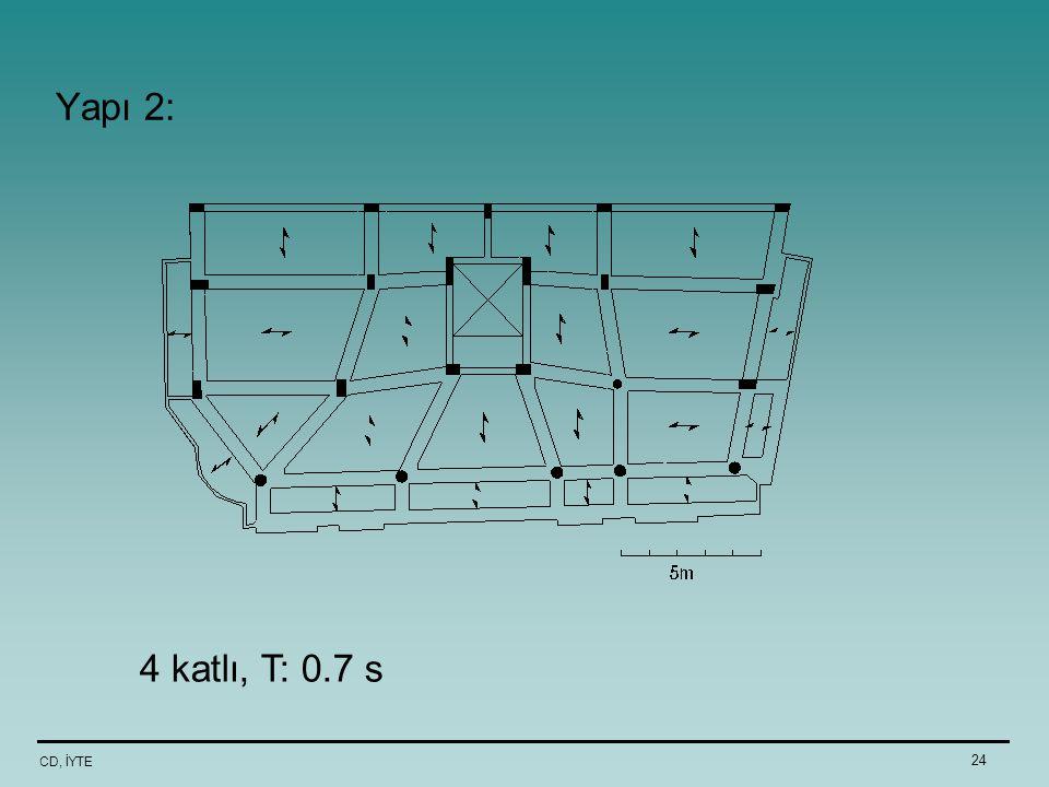 CD, İYTE 24 Yapı 2: 4 katlı, T: 0.7 s