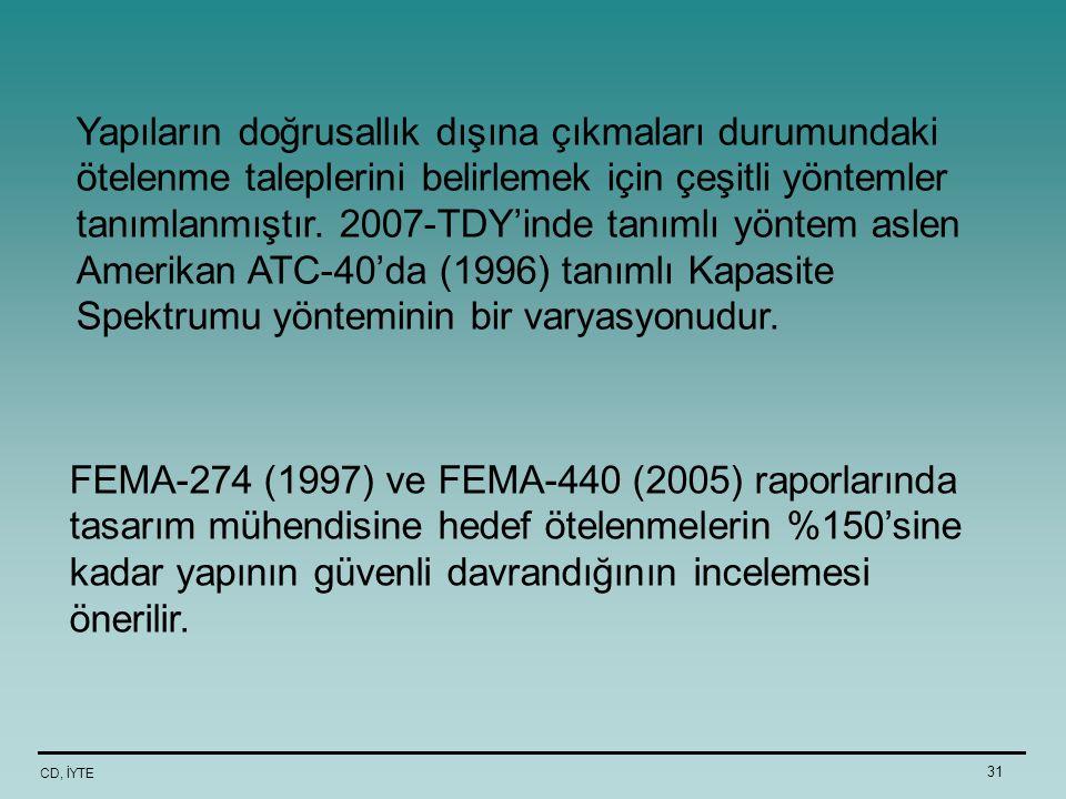CD, İYTE 31 Yapıların doğrusallık dışına çıkmaları durumundaki ötelenme taleplerini belirlemek için çeşitli yöntemler tanımlanmıştır. 2007-TDY'inde ta