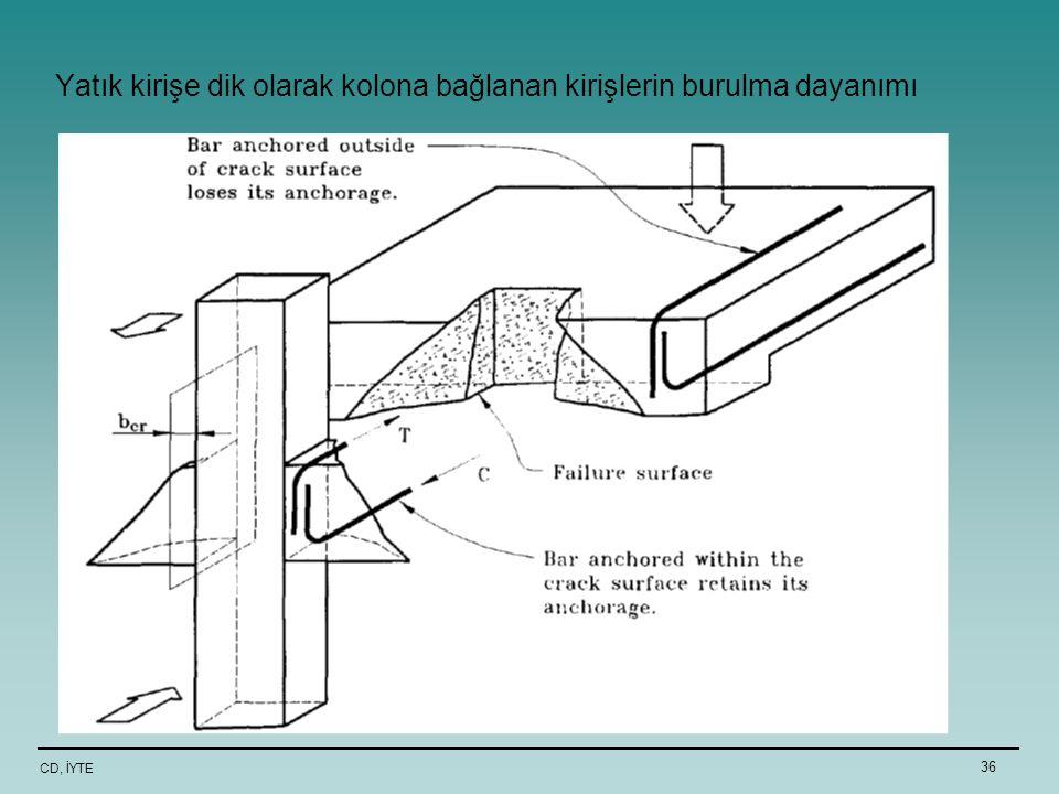 CD, İYTE 36 Yatık kirişe dik olarak kolona bağlanan kirişlerin burulma dayanımı