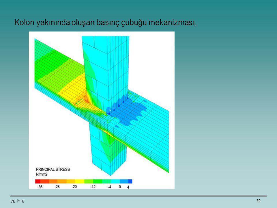 CD, İYTE 39 Kolon yakınında oluşan basınç çubuğu mekanizması,