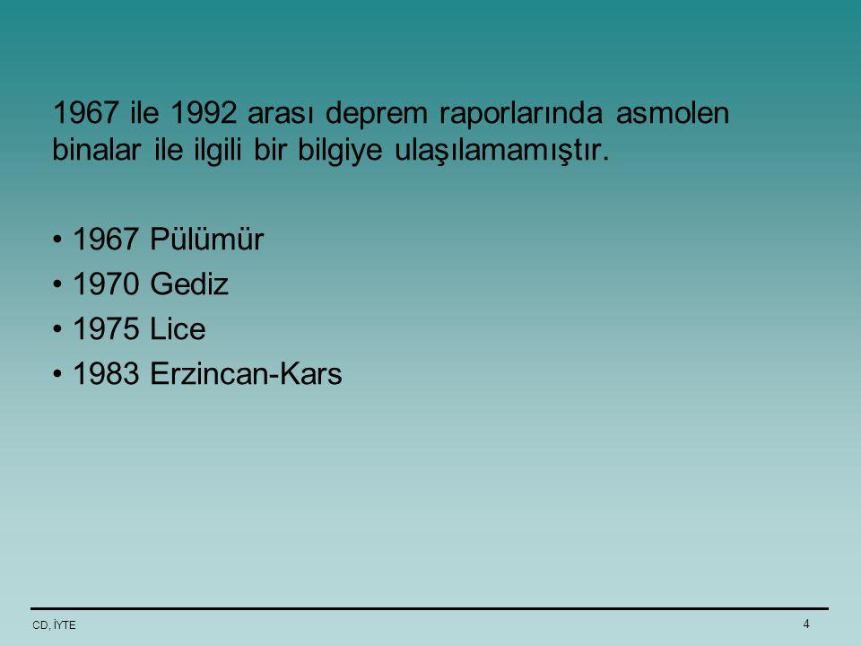 CD, İYTE 4 1967 ile 1992 arası deprem raporlarında asmolen binalar ile ilgili bir bilgiye ulaşılamamıştır. 1967 Pülümür 1970 Gediz 1975 Lice 1983 Erzi
