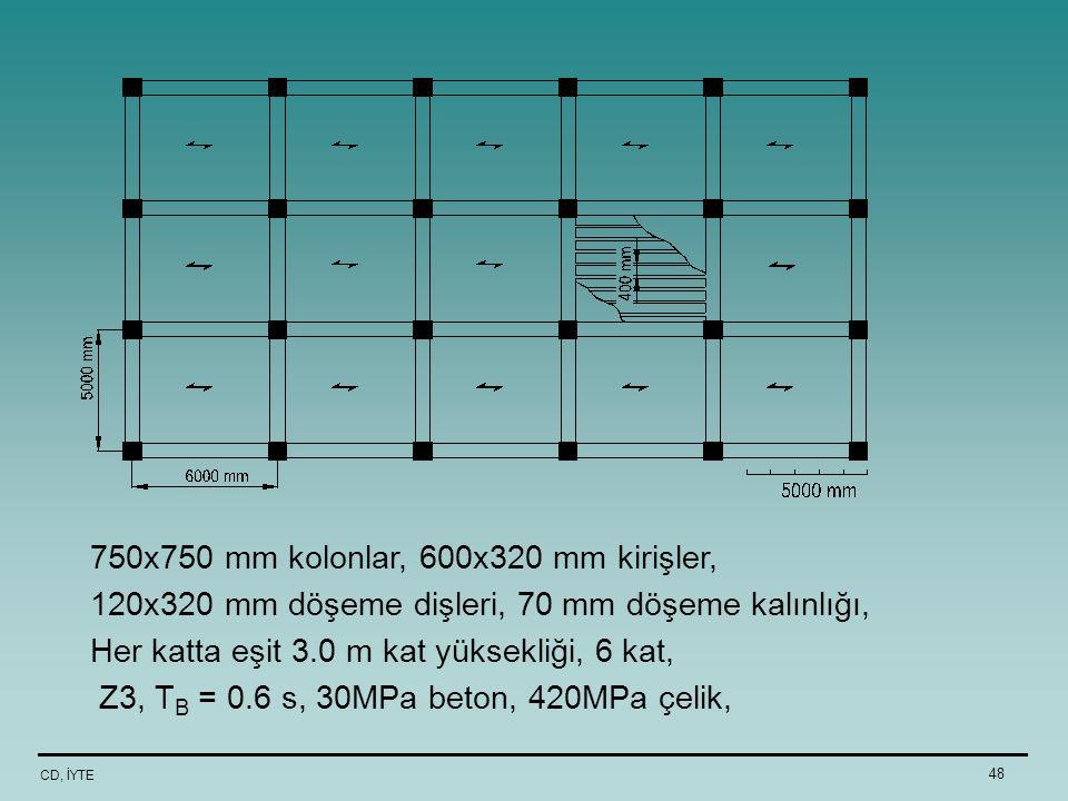 CD, İYTE 48 750x750 mm kolonlar, 600x320 mm kirişler, 120x320 mm döşeme dişleri, 70 mm döşeme kalınlığı, Her katta eşit 3.0 m kat yüksekliği, 6 kat, Z