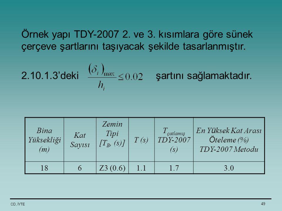 CD, İYTE 49 Örnek yapı TDY-2007 2. ve 3. kısımlara göre sünek çerçeve şartlarını taşıyacak şekilde tasarlanmıştır. 2.10.1.3'deki şartını sağlamaktadır