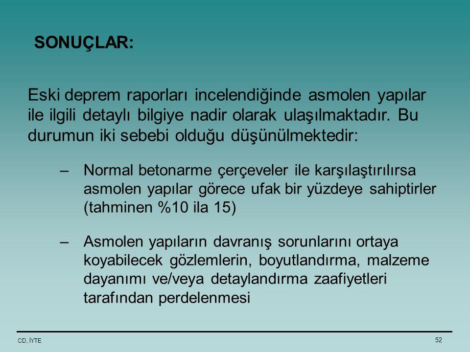 CD, İYTE 52 Eski deprem raporları incelendiğinde asmolen yapılar ile ilgili detaylı bilgiye nadir olarak ulaşılmaktadır. Bu durumun iki sebebi olduğu