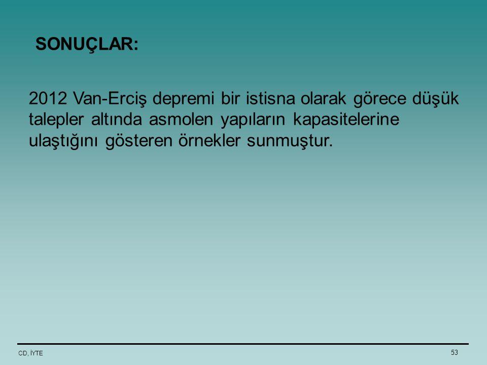 CD, İYTE 53 2012 Van-Erciş depremi bir istisna olarak görece düşük talepler altında asmolen yapıların kapasitelerine ulaştığını gösteren örnekler sunm