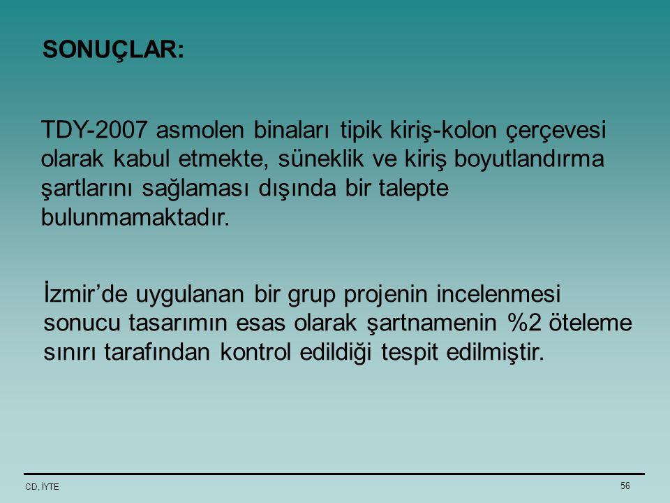 CD, İYTE 56 TDY-2007 asmolen binaları tipik kiriş-kolon çerçevesi olarak kabul etmekte, süneklik ve kiriş boyutlandırma şartlarını sağlaması dışında b