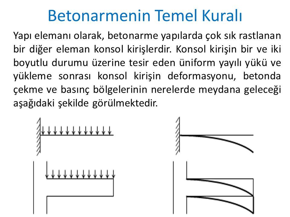 Yapı elemanı olarak, betonarme yapılarda çok sık rastlanan bir diğer eleman konsol kirişlerdir. Konsol kirişin bir ve iki boyutlu durumu üzerine tesir