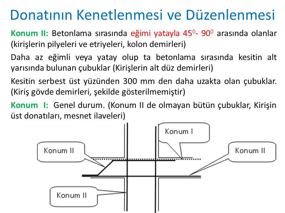 Konum II: Betonlama sırasında eğimi yatayla 45 0 - 90 0 arasında olanlar (kirişlerin pilyeleri ve etriyeleri, kolon demirleri) Daha az eğimli veya yat