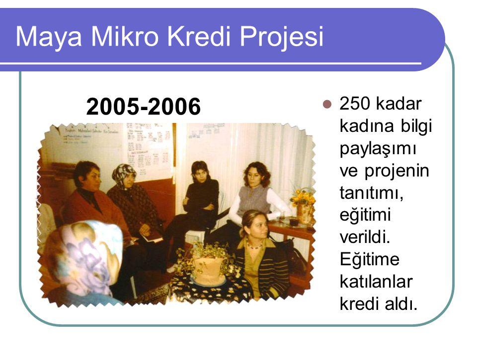 Maya Mikro Kredi Projesi 250 kadar kadına bilgi paylaşımı ve projenin tanıtımı, eğitimi verildi. Eğitime katılanlar kredi aldı. 2005-2006