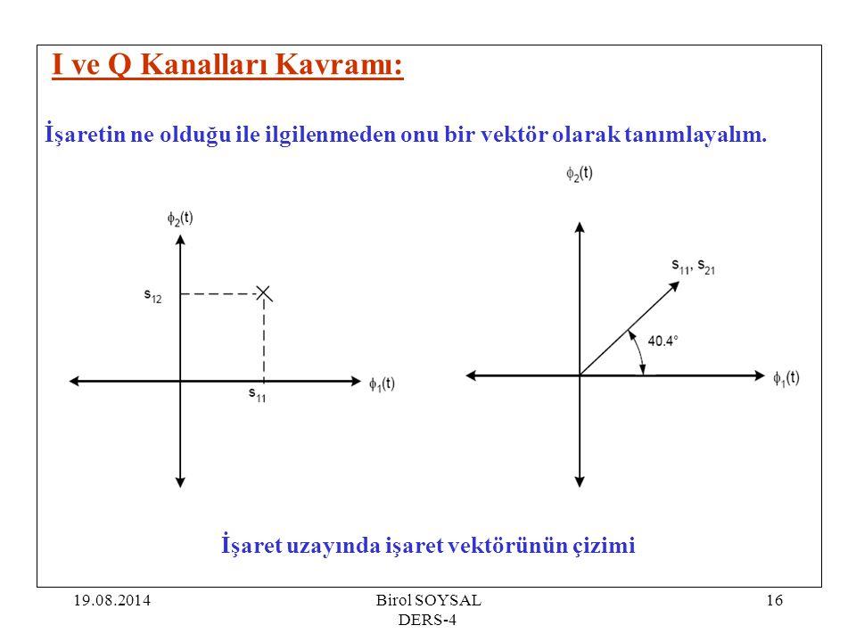 19.08.2014Birol SOYSAL DERS-4 16 I ve Q Kanalları Kavramı: İşaretin ne olduğu ile ilgilenmeden onu bir vektör olarak tanımlayalım. İşaret uzayında işa