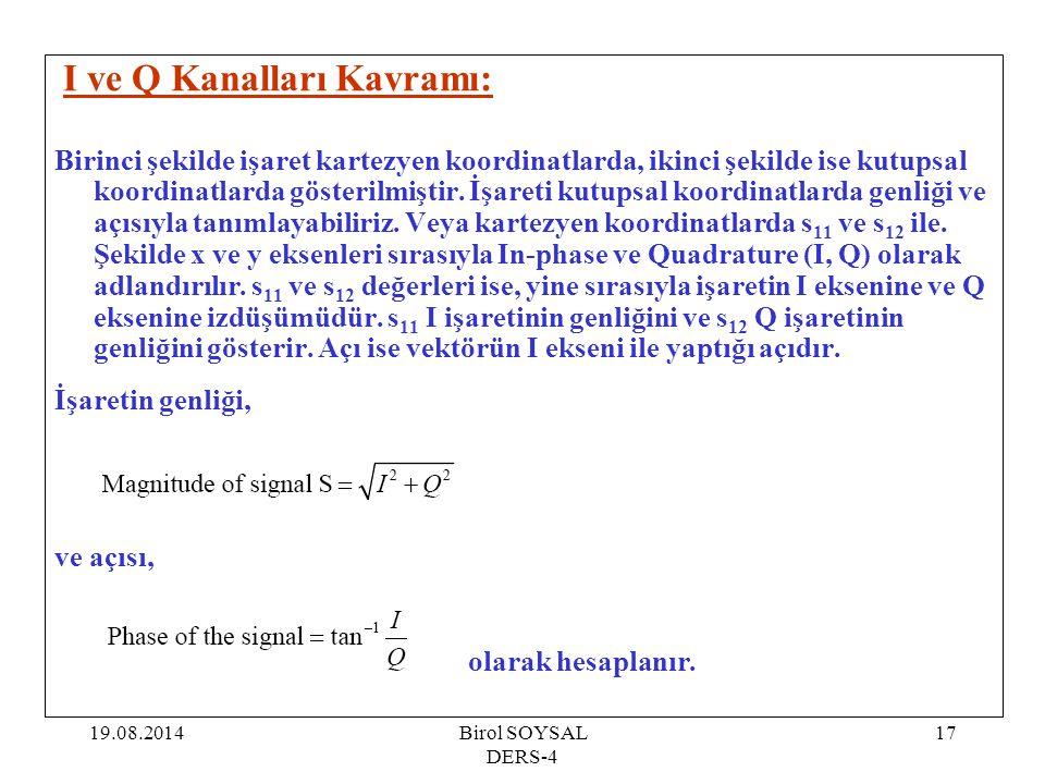 19.08.2014Birol SOYSAL DERS-4 17 I ve Q Kanalları Kavramı: Birinci şekilde işaret kartezyen koordinatlarda, ikinci şekilde ise kutupsal koordinatlarda