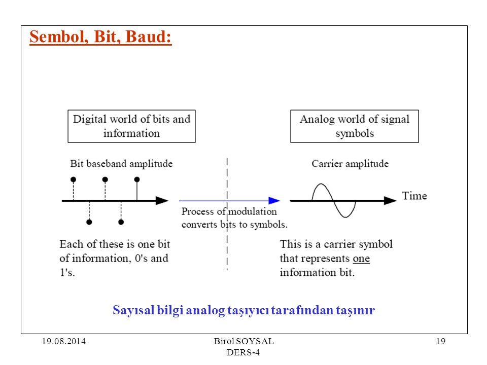19.08.2014Birol SOYSAL DERS-4 19 Sembol, Bit, Baud: Sayısal bilgi analog taşıyıcı tarafından taşınır