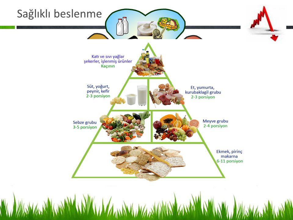 Sağlıklı beslenme ÇEŞİTLİ YETERLİ DENGELİ