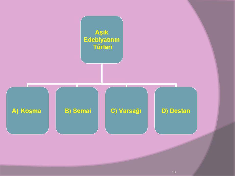 18 Aşık Edebiyatının Türleri A)Koşma B) SemaiC) VarsağıD) Destan