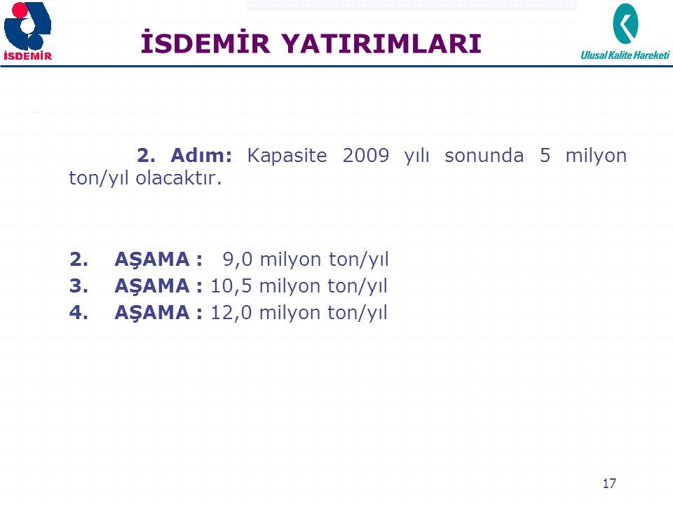 17 2.Adım: Kapasite 2009 yılı sonunda 5 milyon ton/yıl olacaktır.