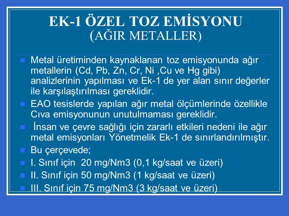 EK-1 ÖZEL TOZ EMİSYONU ( AĞIR METALLER) Metal üretiminden kaynaklanan toz emisyonunda ağır metallerin (Cd, Pb, Zn, Cr, Ni,Cu ve Hg gibi) analizlerinin