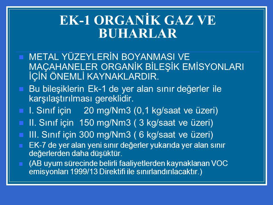 EK-1 ORGANİK GAZ VE BUHARLAR METAL YÜZEYLERİN BOYANMASI VE MAÇAHANELER ORGANİK BİLEŞİK EMİSYONLARI İÇİN ÖNEMLİ KAYNAKLARDIR. Bu bileşiklerin Ek-1 de y