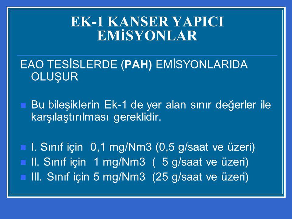 EK-1 KANSER YAPICI EM İ SYONLAR EAO TESİSLERDE (PAH) EMİSYONLARIDA OLUŞUR Bu bileşiklerin Ek-1 de yer alan sınır değerler ile karşılaştırılması gerekl