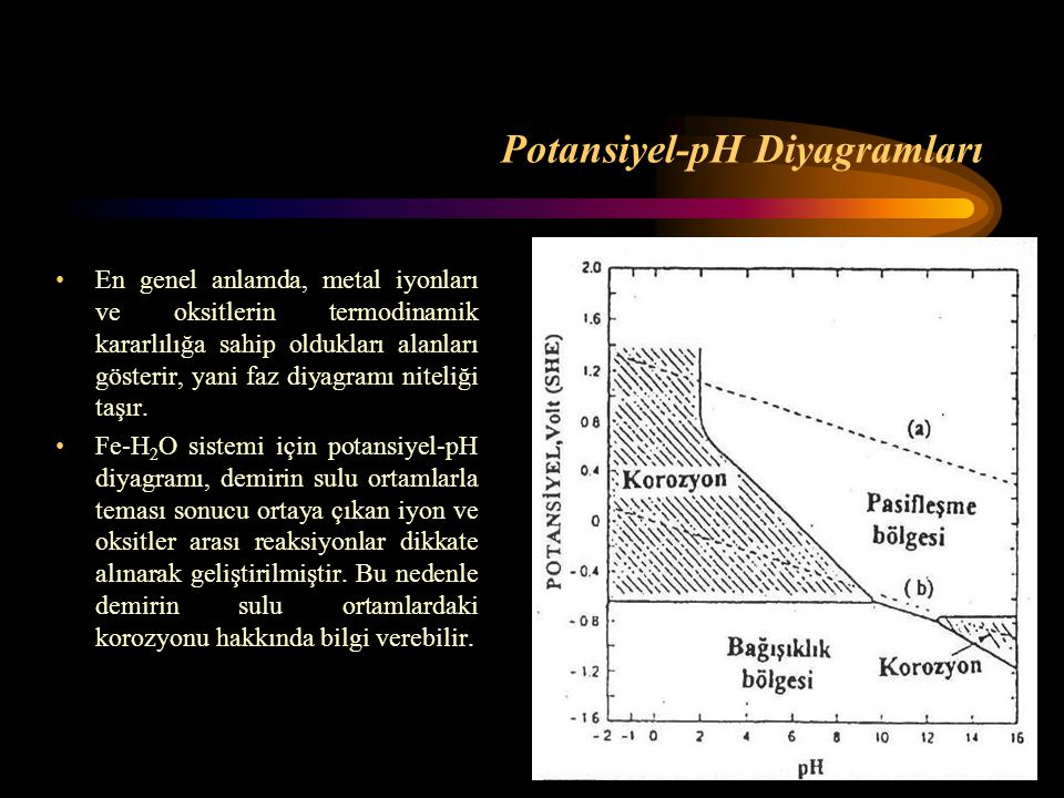 Potansiyel-pH Diyagramları En genel anlamda, metal iyonları ve oksitlerin termodinamik kararlılığa sahip oldukları alanları gösterir, yani faz diyagra
