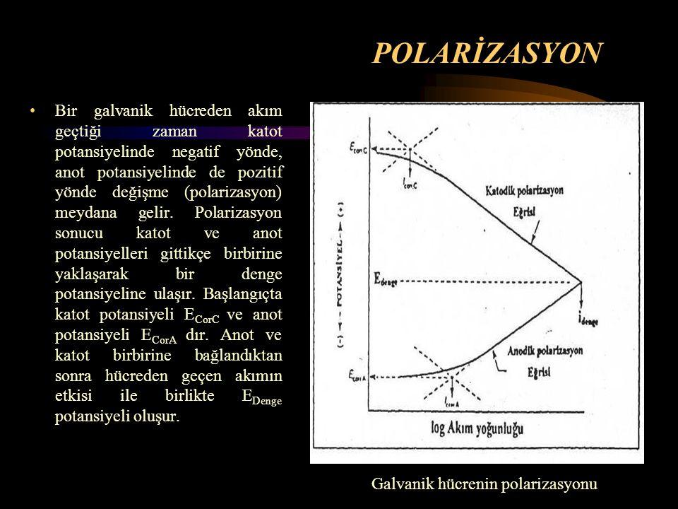 POLARİZASYON Bir galvanik hücreden akım geçtiği zaman katot potansiyelinde negatif yönde, anot potansiyelinde de pozitif yönde değişme (polarizasyon)