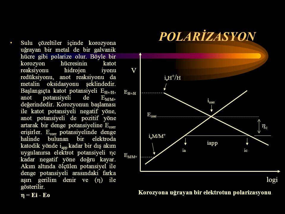 POLARİZASYON Sulu çözeltiler içinde korozyona uğrayan bir metal de bir galvanik hücre gibi polarize olur. Böyle bir korozyon hücresinin katot reaksiyo