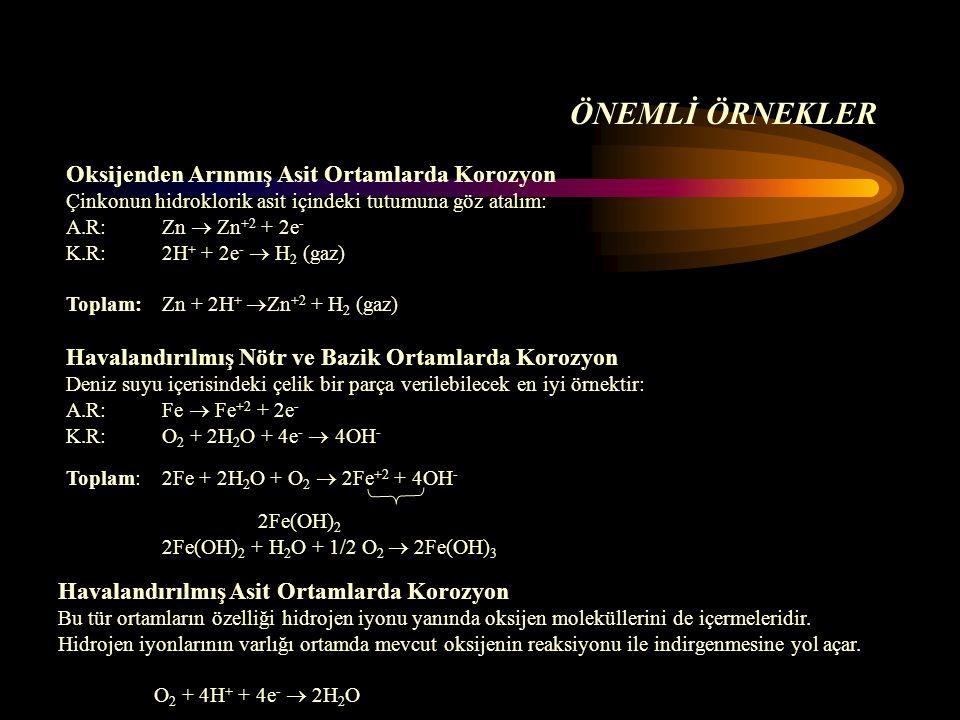 Oksijenden Arınmış Asit Ortamlarda Korozyon Çinkonun hidroklorik asit içindeki tutumuna göz atalım: A.R:Zn  Zn +2 + 2e - K.R:2H + + 2e -  H 2 (gaz)