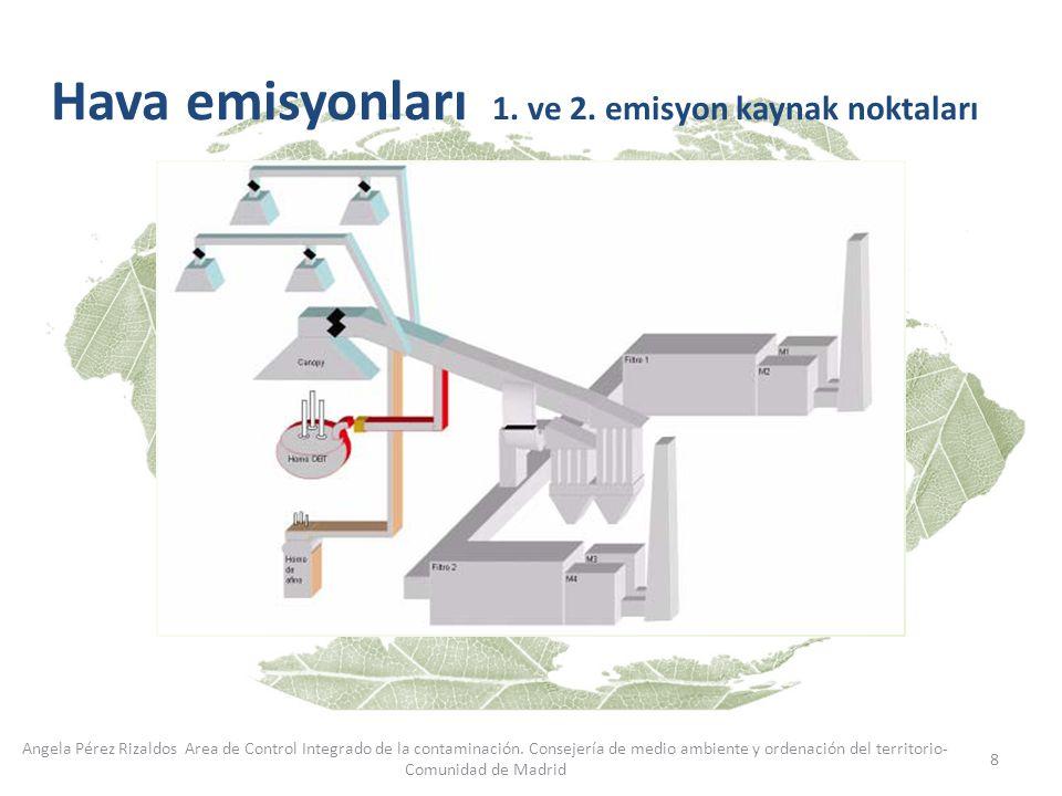 Angela Pérez Rizaldos Area de Control Integrado de la contaminación. Consejería de medio ambiente y ordenación del territorio- Comunidad de Madrid 8 H