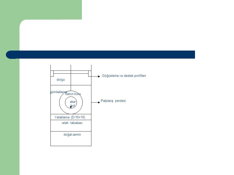doğal zemin ıslah tabakası Yataklama (D/10+10) gömlekleme dolgu beton boru akar kot Göğüsleme ve destek profilleri Palplanş perdesi