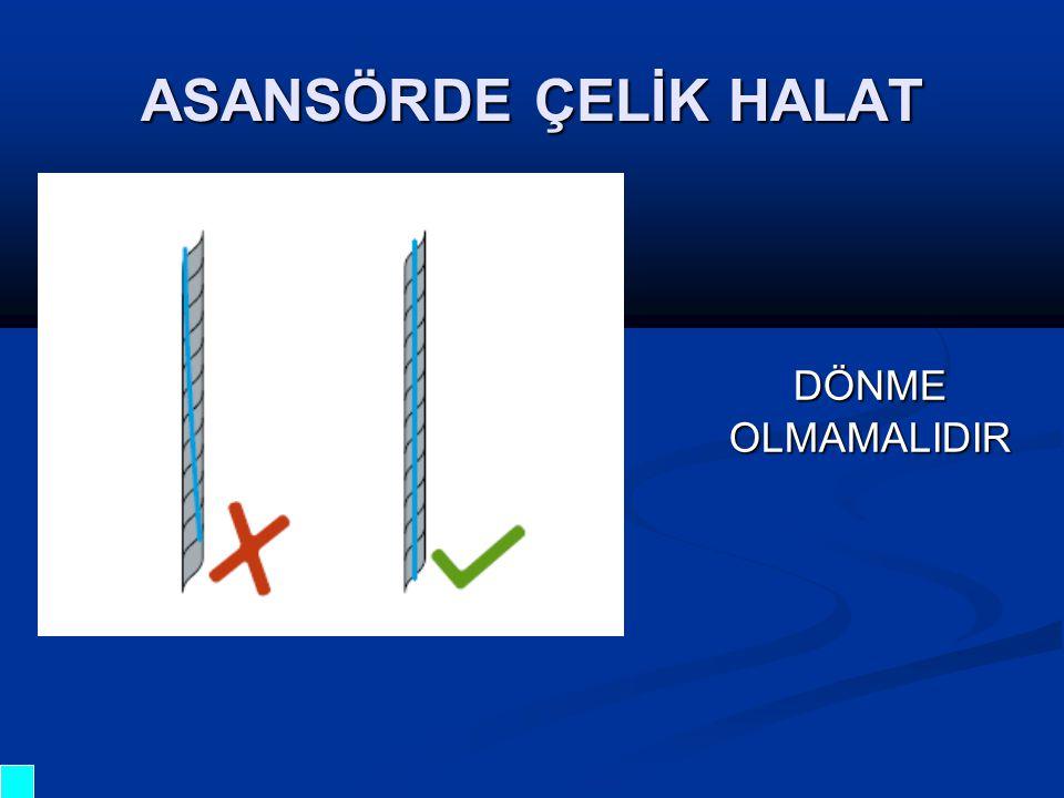 KASNAK KANALINA OTURMA KASNAK KANALINA OTURMA Halat merkezinin kasnak üst Halat merkezinin kasnak üst yüzeyinden 1mm yüzeyinden 1mm aşağıda olması gerekmektedir.