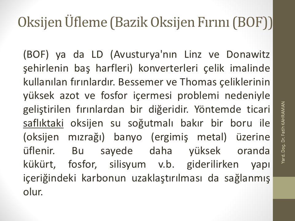Oksijen Üfleme (Bazik Oksijen Fırını (BOF)) Yard. Doç. Dr. Fatih KAHRAMAN (BOF) ya da LD (Avusturya'nın Linz ve Donawitz şehirlenin baş harfleri) konv