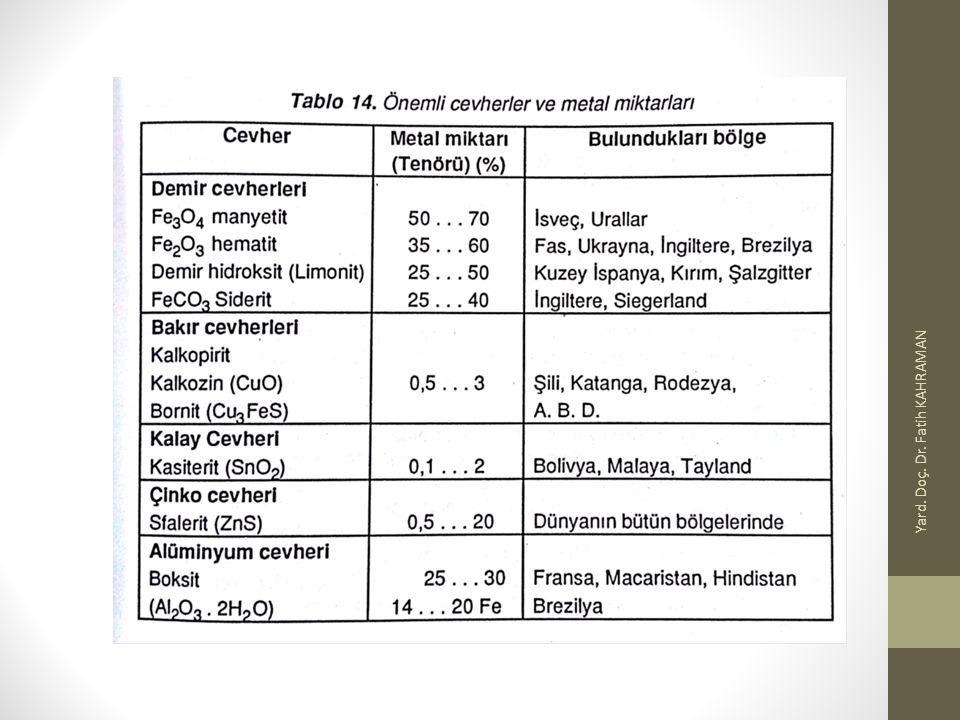 Yard.Doç. Dr. Fatih KAHRAMAN ÇELİĞİN KATILAŞMASI 1.