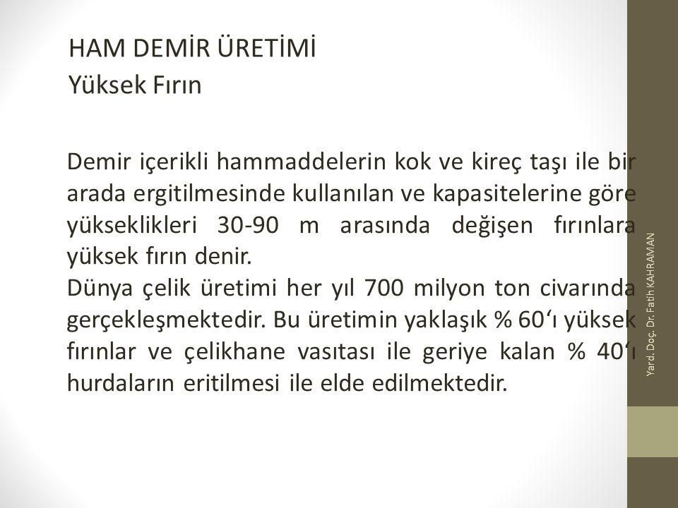Yard. Doç. Dr. Fatih KAHRAMAN 300 O C 600 O C 1000 O C 1150 O C
