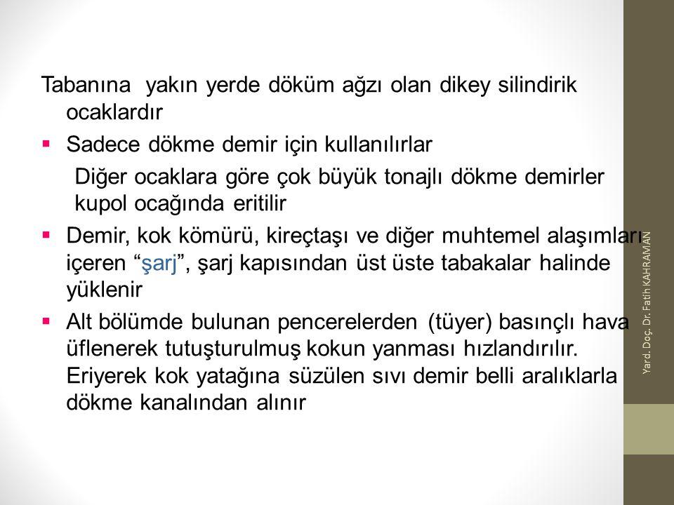 Bessemer-Thomas Usulü Yard.Doç. Dr.