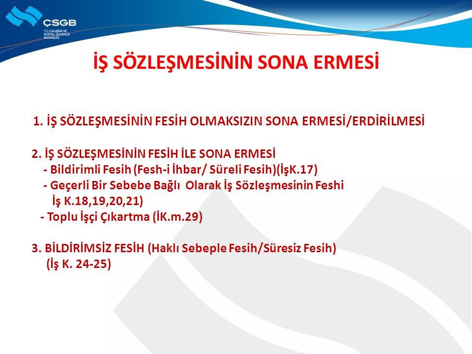 İŞ SÖZLEŞMESİNİN SONA ERMESİ 1.İŞ SÖZLEŞMESİNİN FESİH OLMAKSIZIN SONA ERMESİ/ERDİRİLMESİ 2.