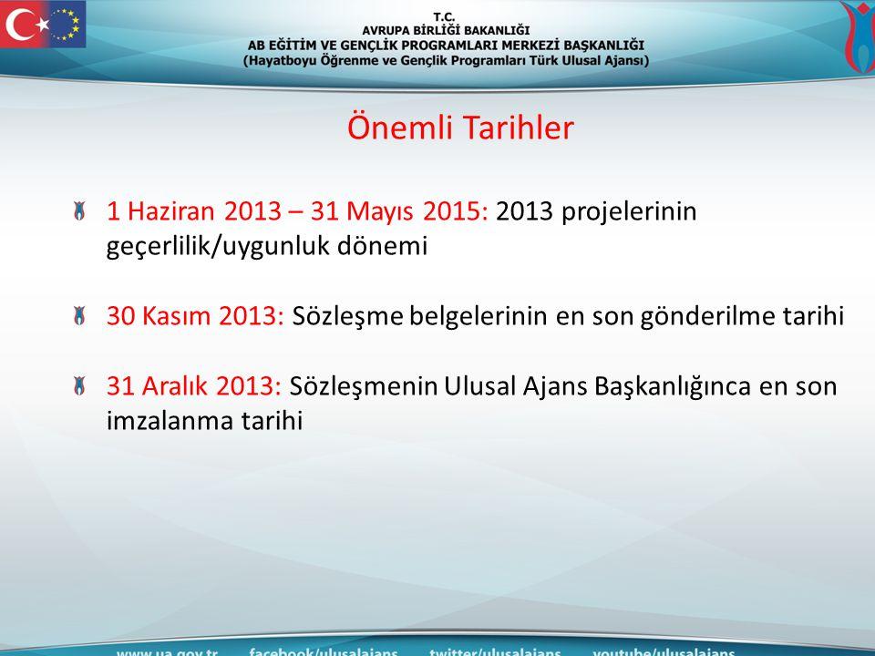 Önemli Tarihler 1 Haziran 2013 – 31 Mayıs 2015: 2013 projelerinin geçerlilik/uygunluk dönemi 30 Kasım 2013: Sözleşme belgelerinin en son gönderilme ta