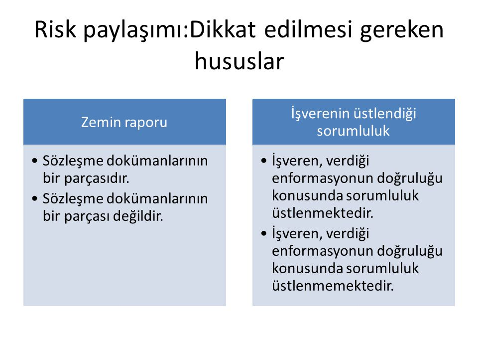 Risk paylaşımı:Dikkat edilmesi gereken hususlar Zemin raporu Sözleşme dokümanlarının bir parçasıdır. Sözleşme dokümanlarının bir parçası değildir. İşv