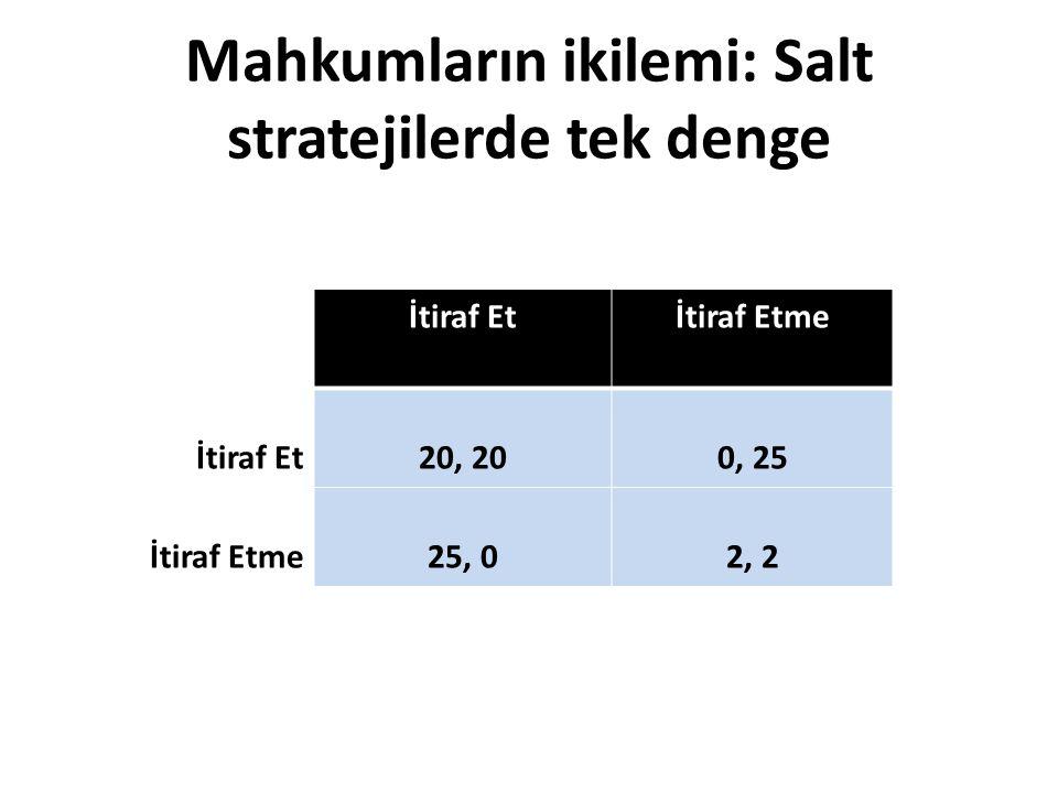 Mahkumların ikilemi: Salt stratejilerde tek denge İtiraf Etİtiraf Etme İtiraf Et20, 200, 25 İtiraf Etme25, 02, 2