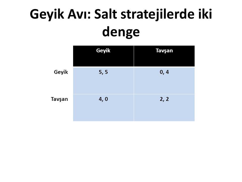 Geyik Avı: Salt stratejilerde iki denge GeyikTavşan Geyik5, 50, 4 Tavşan4, 02, 2