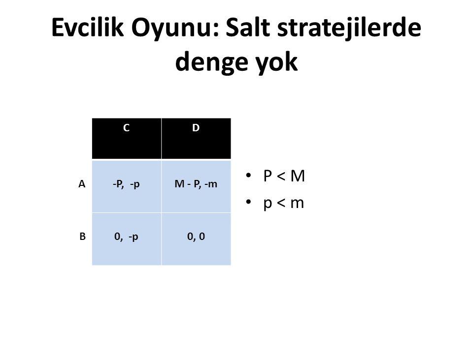 Evcilik Oyunu: Salt stratejilerde denge yok CD A-P, -pM - P, -m B0, -p0, 0 P < M p < m