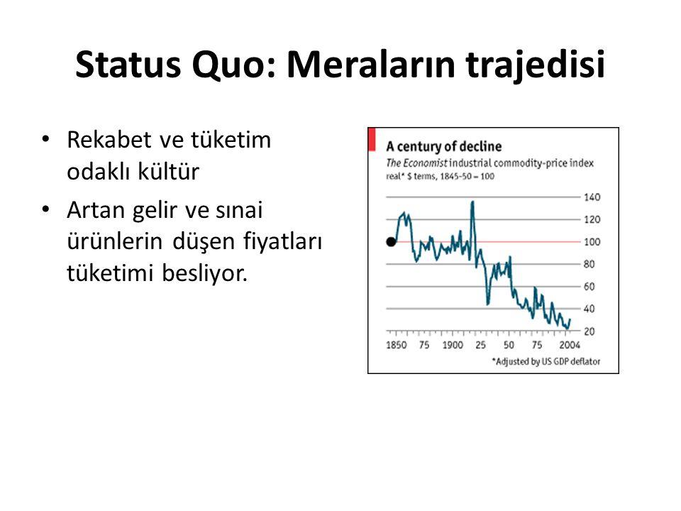 Status Quo: Malthus Dünyada gereğinden fazla insan var. Hardin, Tragedy of Commons (1982)
