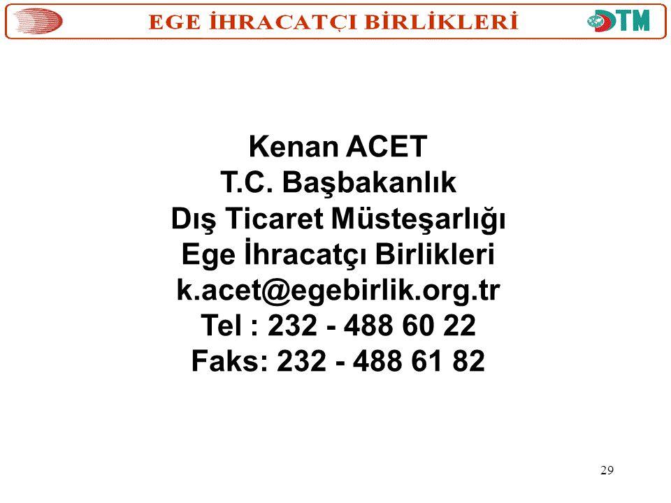 Kenan ACET T.C. Başbakanlık Dış Ticaret Müsteşarlığı Ege İhracatçı Birlikleri k.acet@egebirlik.org.tr Tel : 232 - 488 60 22 Faks: 232 - 488 61 82 29