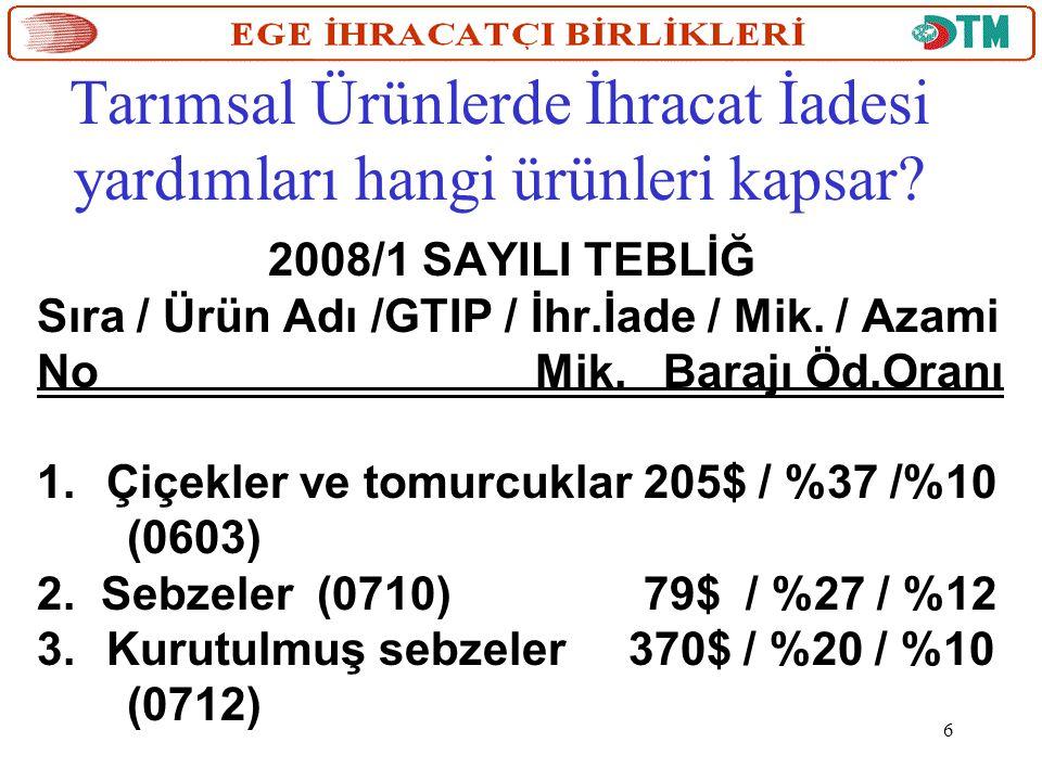 Tarımsal Ürünlerde İhracat İadesi yardımları hangi ürünleri kapsar? 2008/1 SAYILI TEBLİĞ Sıra / Ürün Adı /GTIP / İhr.İade / Mik. / Azami No Mik. Baraj