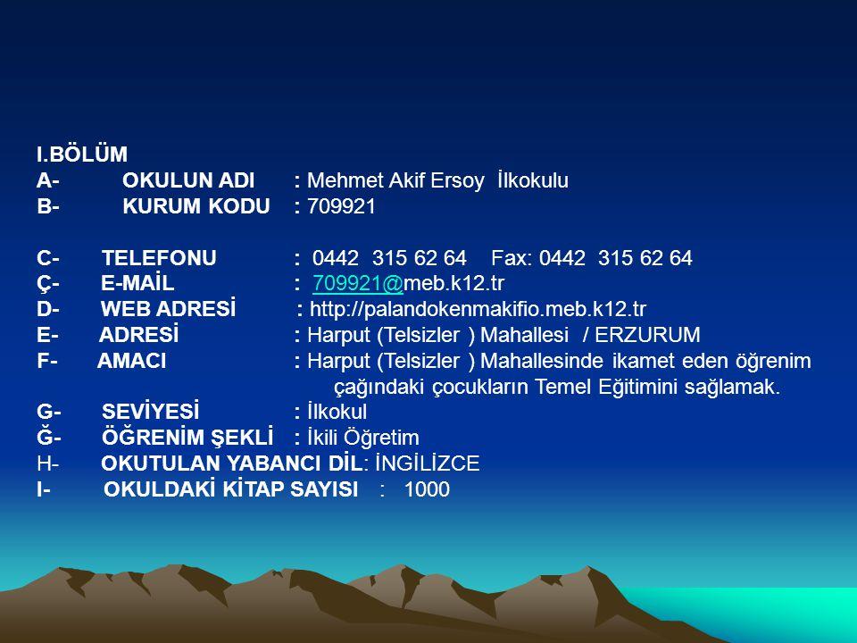 I.BÖLÜM A-OKULUN ADI: Mehmet Akif Ersoy İlkokulu B-KURUM KODU: 709921 C- TELEFONU: 0442 315 62 64 Fax: 0442 315 62 64 Ç- E-MAİL : 709921@meb.k12.tr709