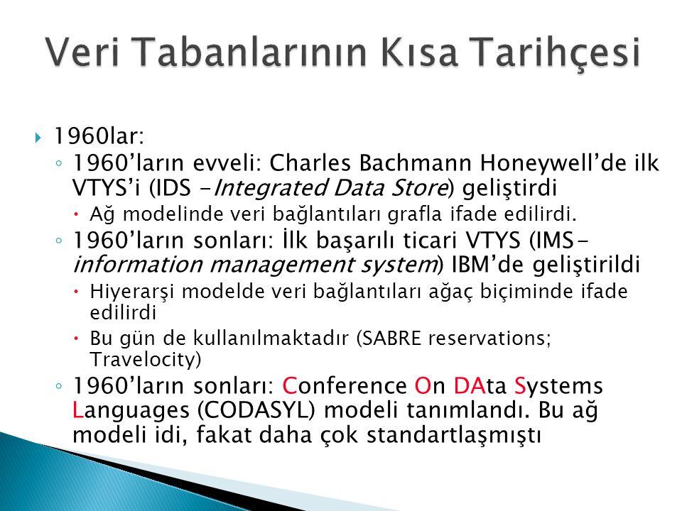  1960lar: ◦ 1960'ların evveli: Charles Bachmann Honeywell'de ilk VTYS'i (IDS -Integrated Data Store) geliştirdi  Ağ modelinde veri bağlantıları graf