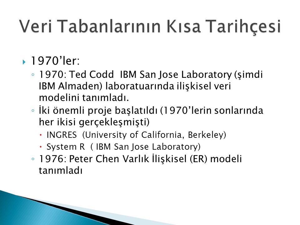  1970'ler: ◦ 1970: Ted Codd IBM San Jose Laboratory (şimdi IBM Almaden) laboratuarında ilişkisel veri modelini tanımladı. ◦ İki önemli proje başlatıl