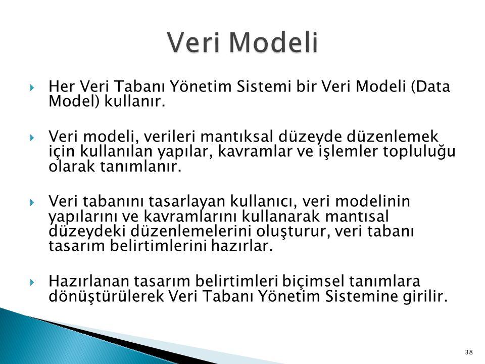  Her Veri Tabanı Yönetim Sistemi bir Veri Modeli (Data Model) kullanır.  Veri modeli, verileri mantıksal düzeyde düzenlemek için kullanılan yapılar,