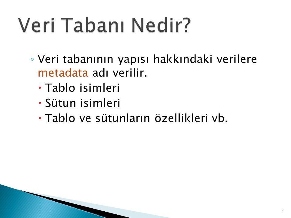 ◦ Veri tabanının yapısı hakkındaki verilere metadata adı verilir.  Tablo isimleri  Sütun isimleri  Tablo ve sütunların özellikleri vb. 4