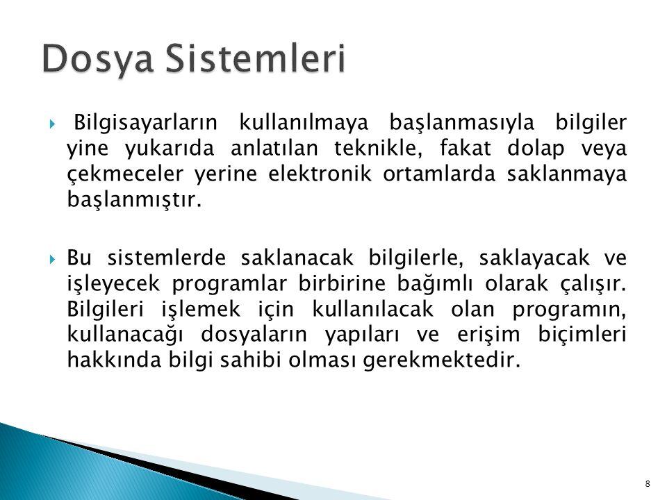  Dosya sisteminde, kullanılacak dosyanın yapısı ve dosya erişim biçimleri program tarafından oluşturulur.